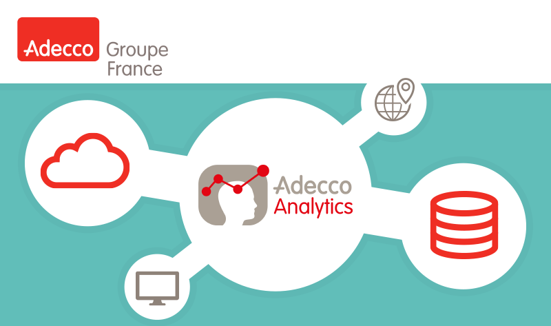 adecco analytics
